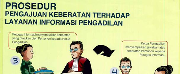 Prosedur Pengajuan Keberatan Layanan Informasi